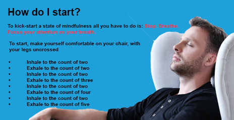 How to practise mindfulness